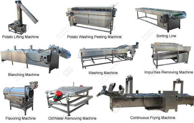 french fries processing machine plant manufacturing process